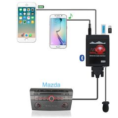 MAZDA RX8-MX5-2-3-5-6-CX7  ΜΟΝΑΔΑ MP3 - USB  - ΑΜΕΣΗ  ΕΓΚΑΤΑΣΤΑΣΗ