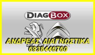 ☼ ΑΝΑΒΑΘΜΙΣΗ ΔΙΑΓΝΩΣΤΙΚΟΥ ΠΡΟΓΡΑΜΜΑΤΟΣ DIAGBOX 9.91+